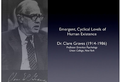 Graves Theory