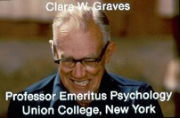 Clare W. Graves